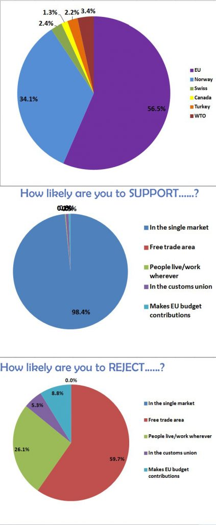 eu_support_graph copy